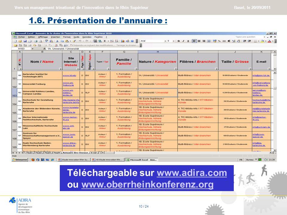 Téléchargeable sur www.adira.com ou www.oberrheinkonferenz.org