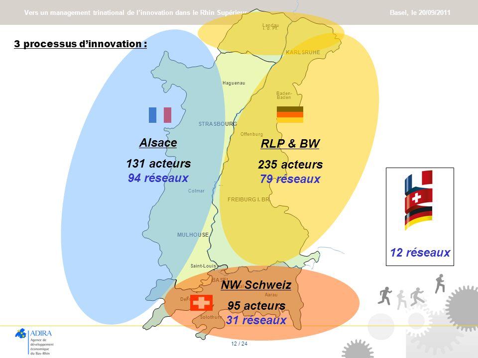 Alsace RLP & BW 131 acteurs 235 acteurs 94 réseaux 79 réseaux