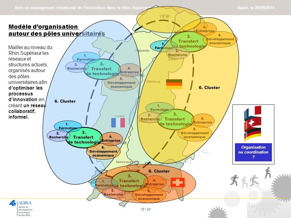 Organisation ou coordination