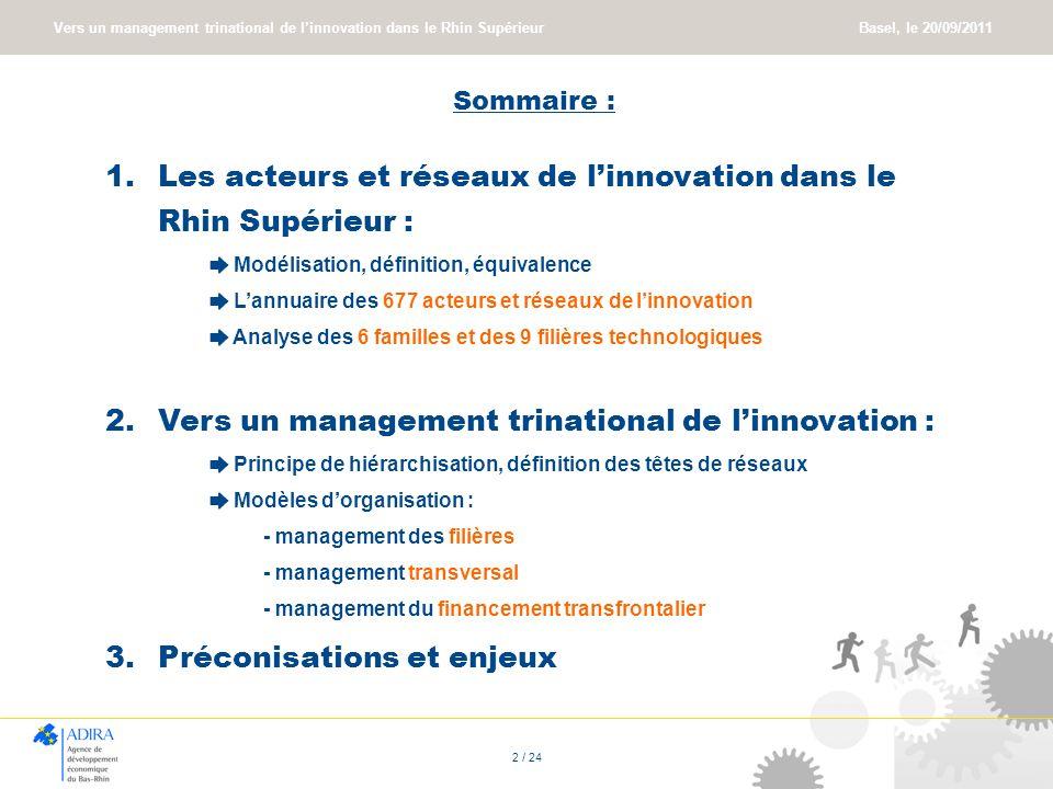 Les acteurs et réseaux de l'innovation dans le Rhin Supérieur :