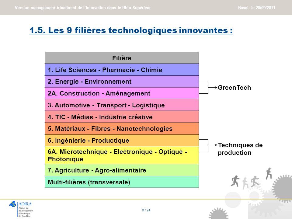 1.5. Les 9 filières technologiques innovantes :