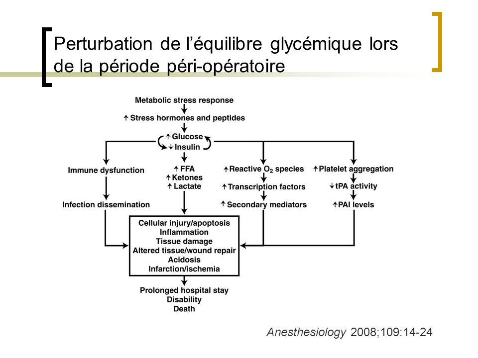 Perturbation de l'équilibre glycémique lors de la période péri-opératoire
