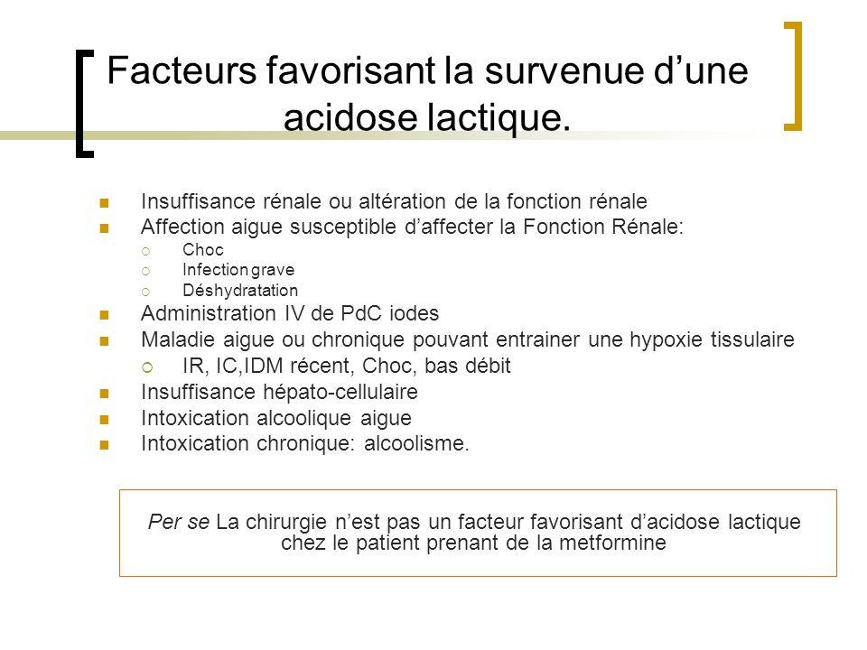 Facteurs favorisant la survenue d'une acidose lactique.