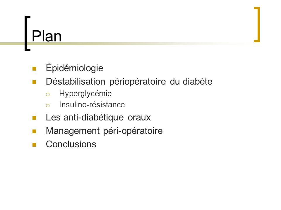 Plan Épidémiologie Déstabilisation périopératoire du diabète