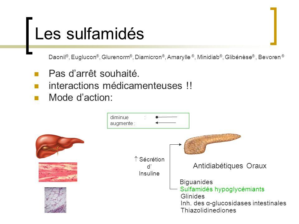Les sulfamidés Pas d'arrêt souhaité. interactions médicamenteuses !!