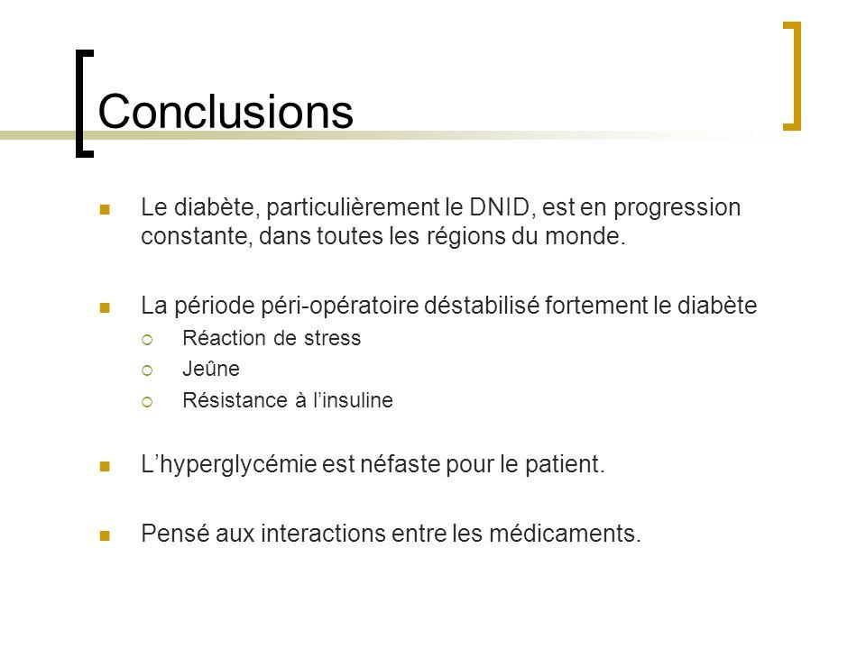 Conclusions Le diabète, particulièrement le DNID, est en progression constante, dans toutes les régions du monde.