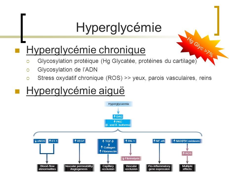 Hyperglycémie Hyperglycémie chronique Hyperglycémie aiguë