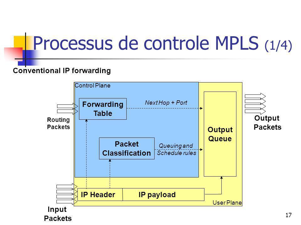Processus de controle MPLS (1/4)