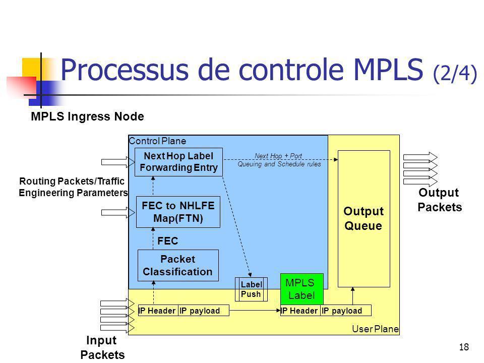 Processus de controle MPLS (2/4)
