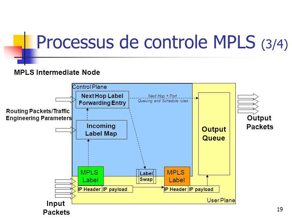 Processus de controle MPLS (3/4)