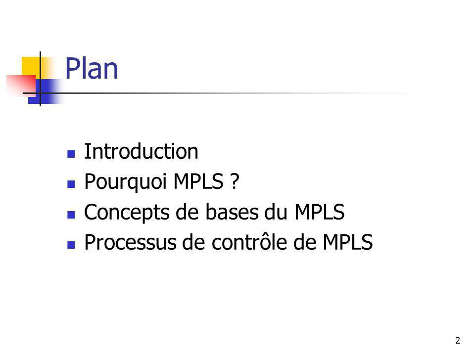 Plan Introduction Pourquoi MPLS Concepts de bases du MPLS