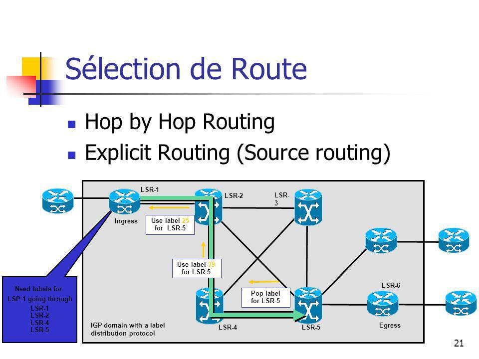 Sélection de Route Hop by Hop Routing