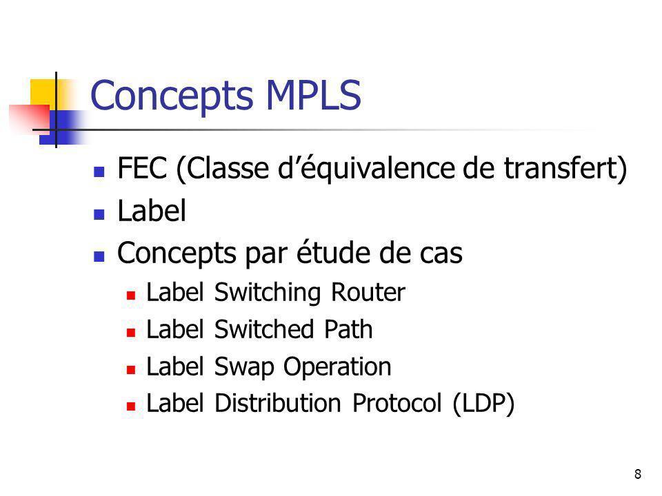 Concepts MPLS FEC (Classe d'équivalence de transfert) Label