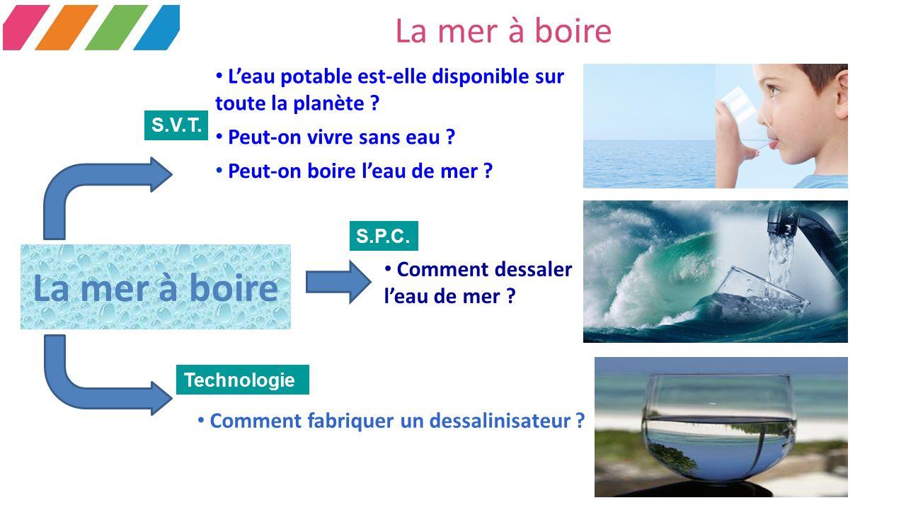 Un exemple de s quence en sciences et technologie pour le cycle 3 ppt video online t l charger - Peut on boire l eau de pluie ...