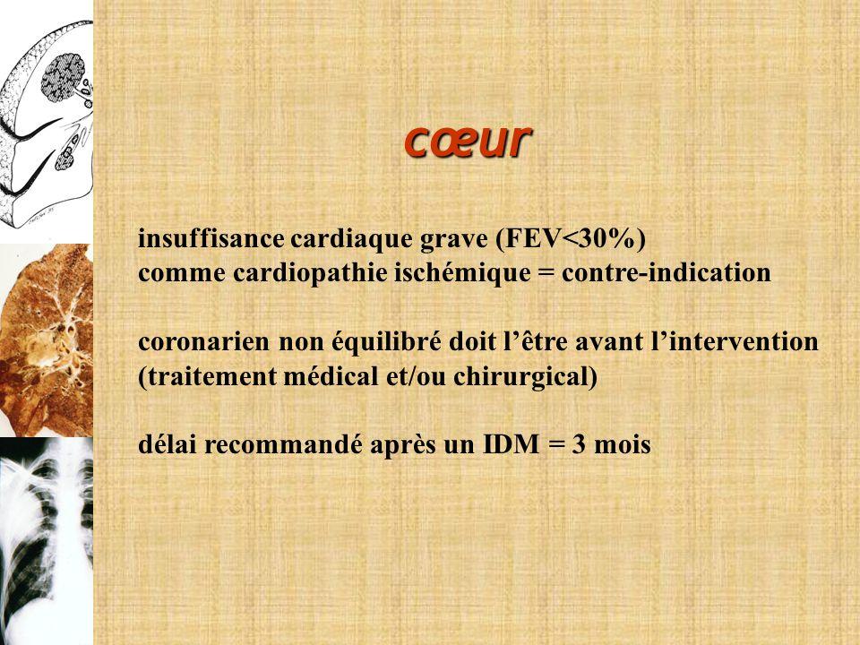 cœur insuffisance cardiaque grave (FEV<30%)