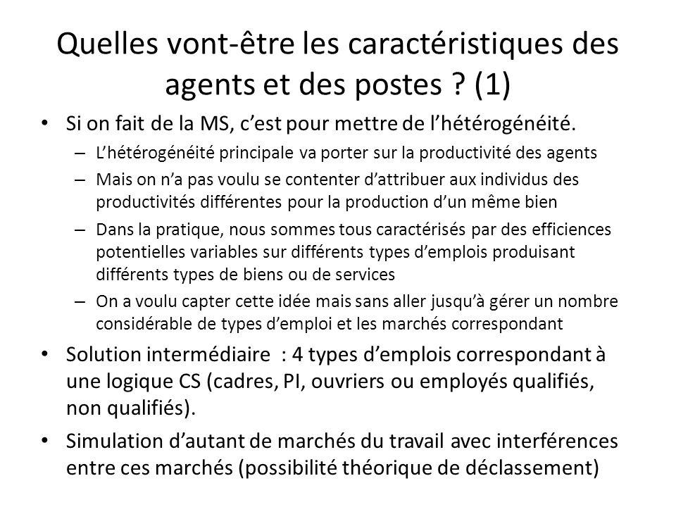 Quelles vont-être les caractéristiques des agents et des postes (1)
