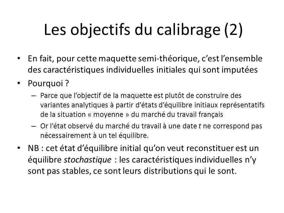 Les objectifs du calibrage (2)