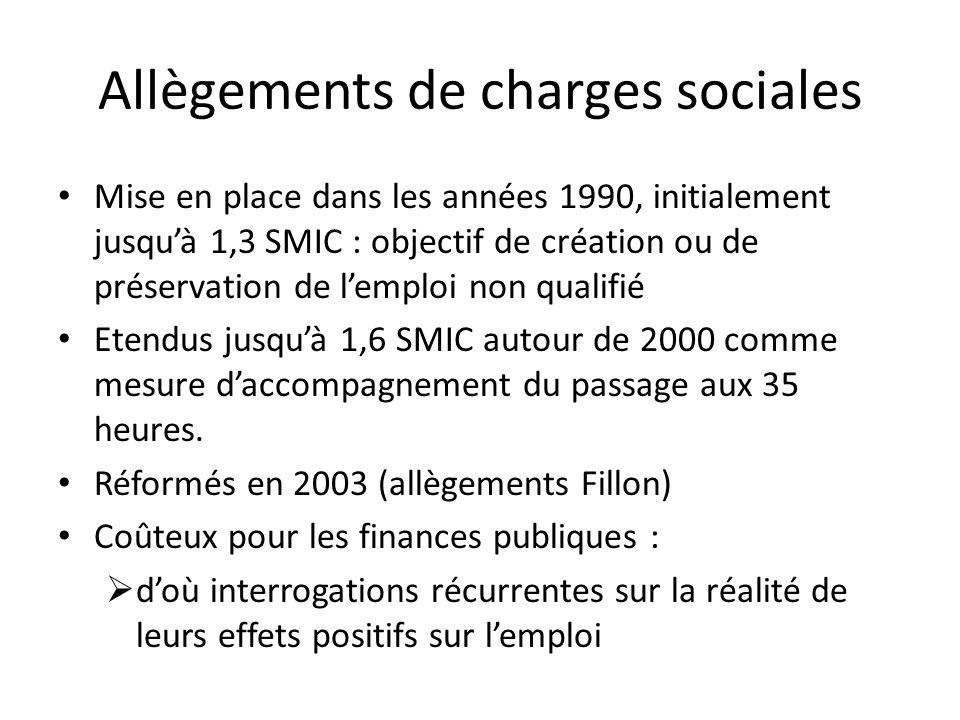 Allègements de charges sociales