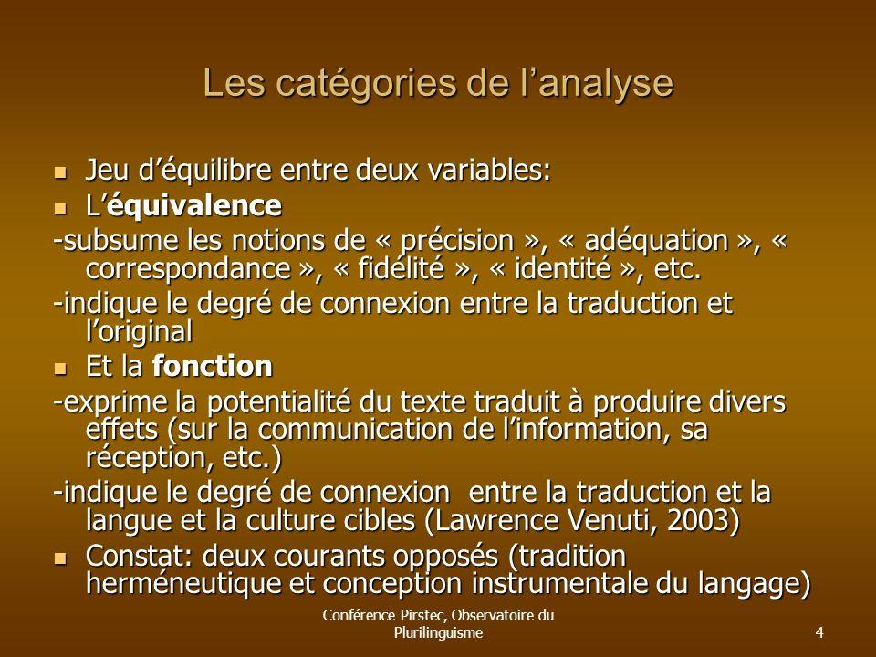 Les catégories de l'analyse