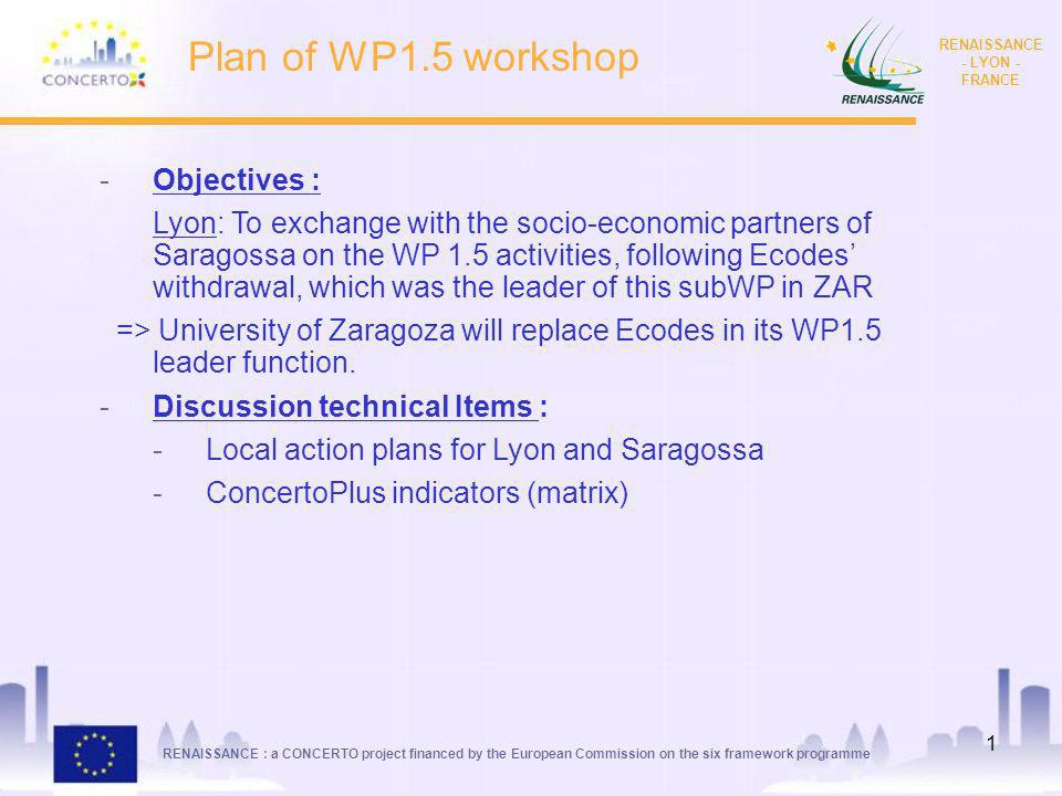 Plan of WP1.5 workshop Objectives :
