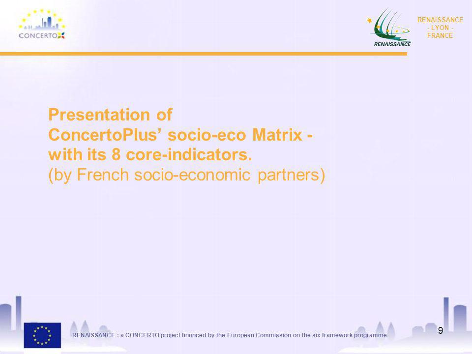 Presentation of ConcertoPlus' socio-eco Matrix -with its 8 core-indicators.