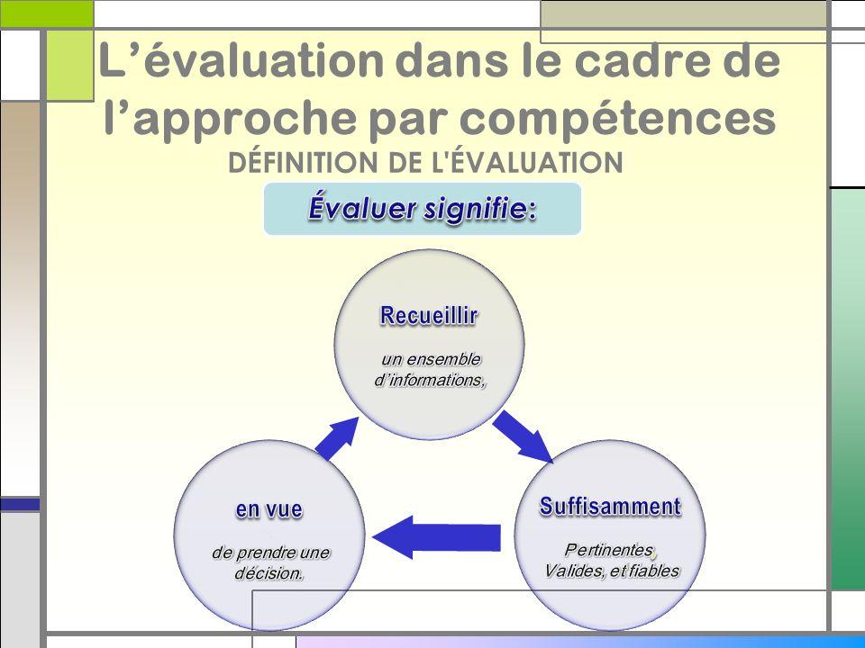 L'évaluation dans le cadre de l'approche par compétences