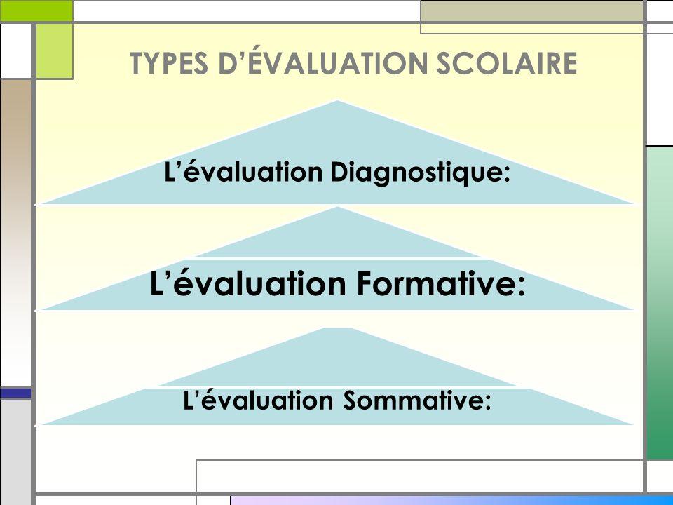 TYPES D'ÉVALUATION SCOLAIRE