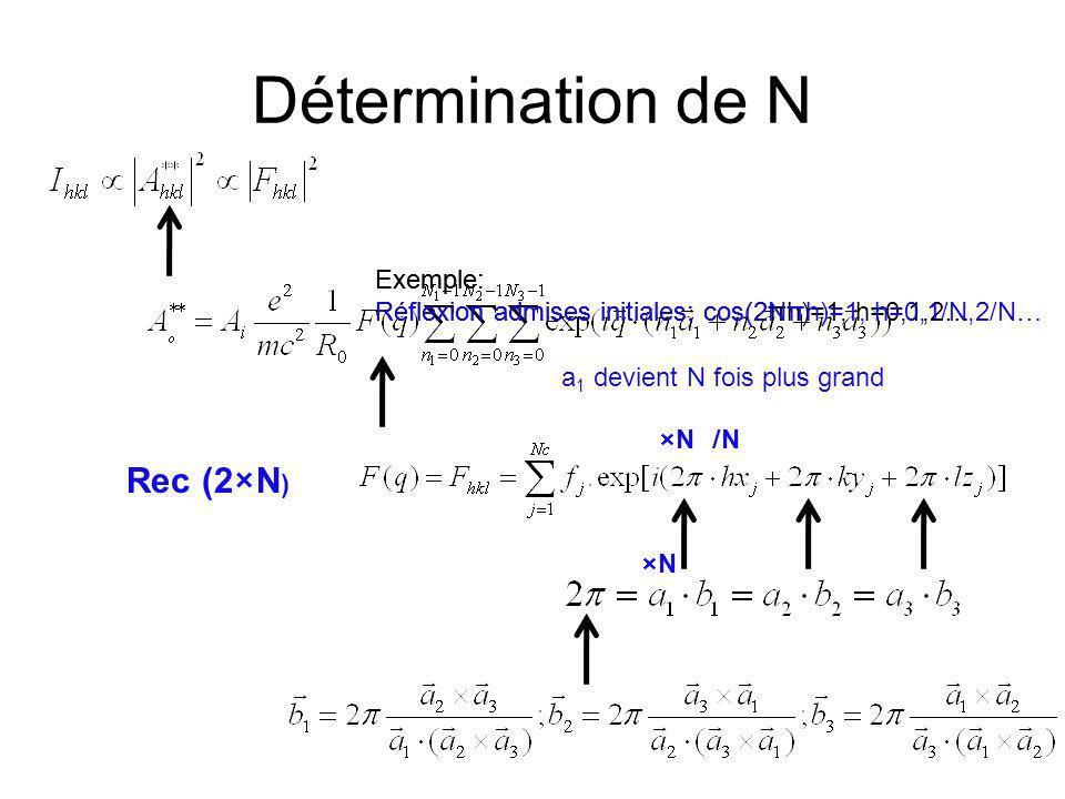 Détermination de N Rec (2×N) Exemple: