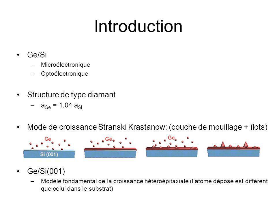 Introduction Ge/Si Structure de type diamant