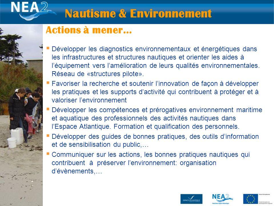 Nautisme & Environnement