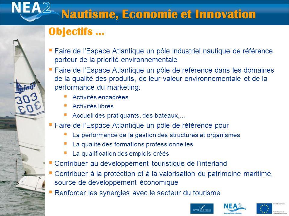Nautisme, Economie et Innovation