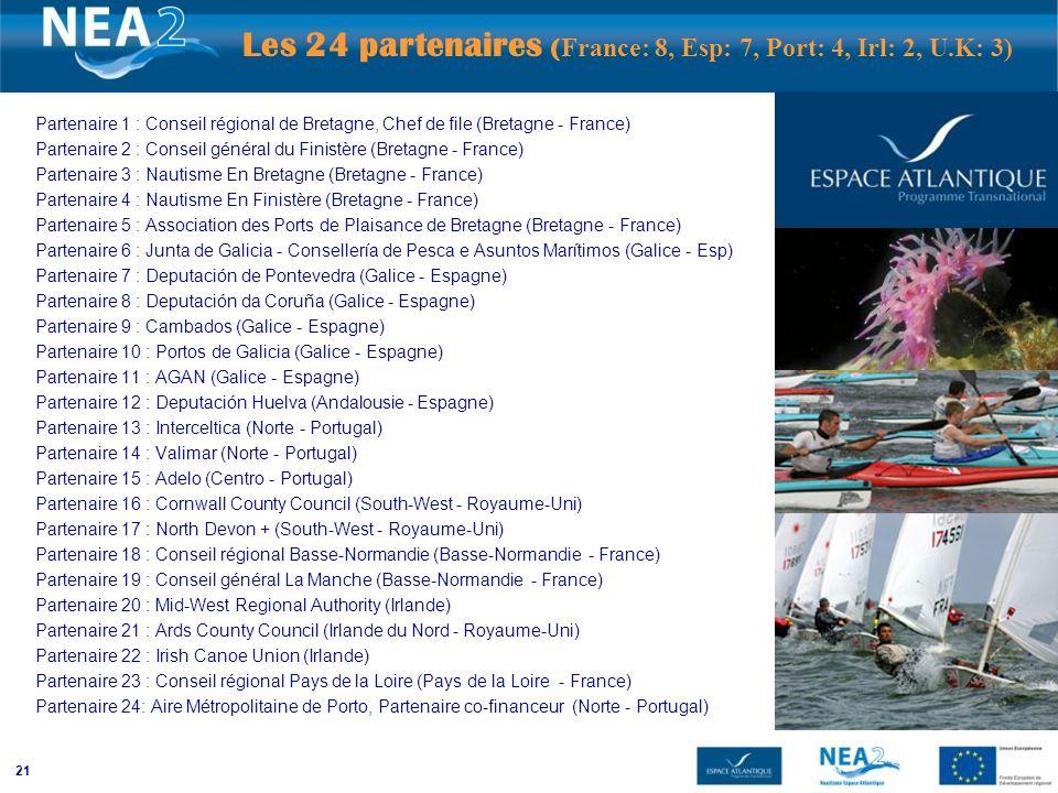 Les 24 partenaires (France: 8, Esp: 7, Port: 4, Irl: 2, U.K: 3)