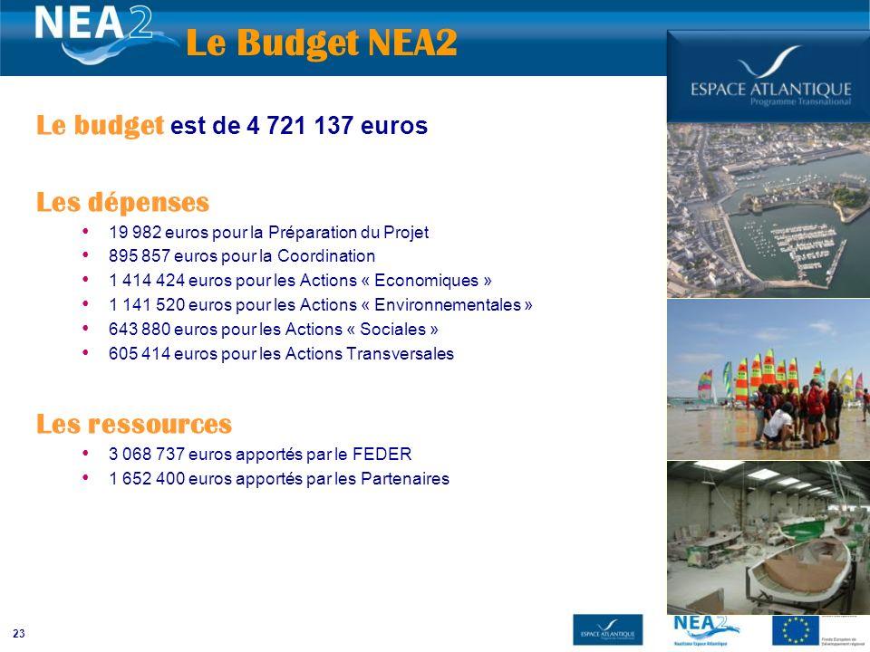 Le Budget NEA2 Le budget est de 4 721 137 euros Les dépenses