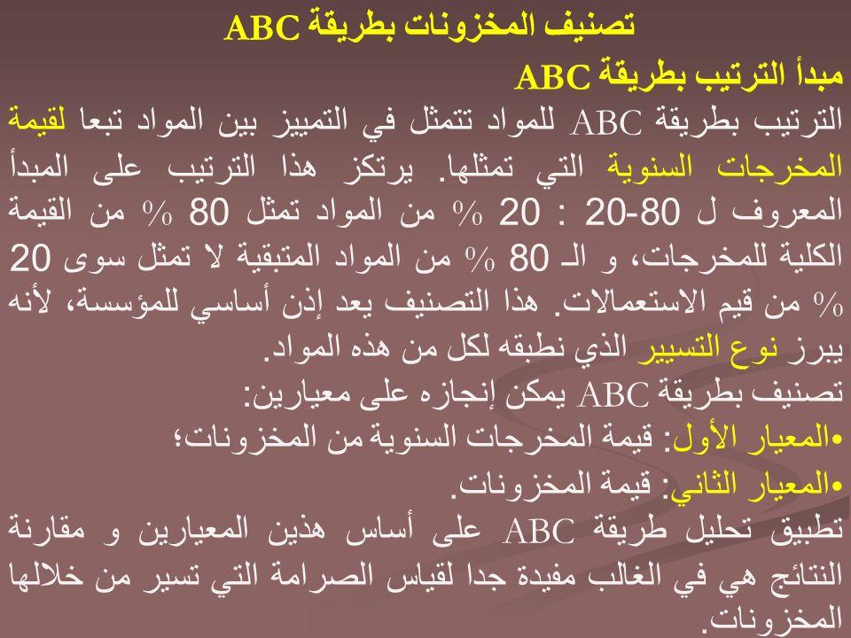 تصنيف المخزونات بطريقة ABC