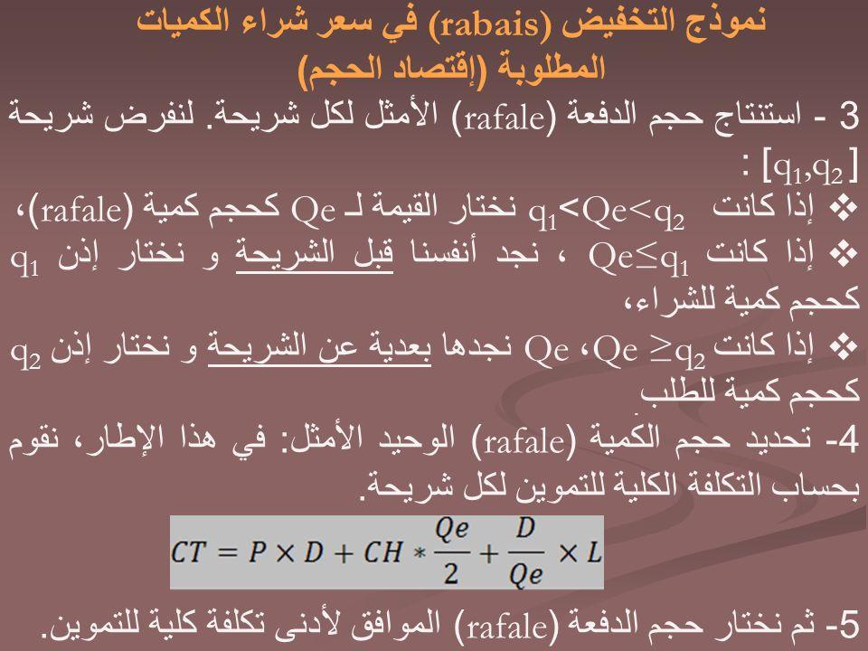 نموذج التخفيض (rabais) في سعر شراء الكميات المطلوبة (إقتصاد الحجم)