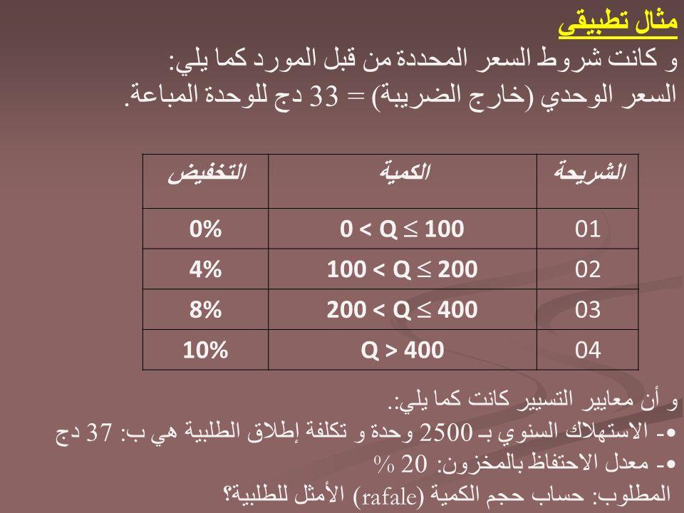 و كانت شروط السعر المحددة من قبل المورد كما يلي: