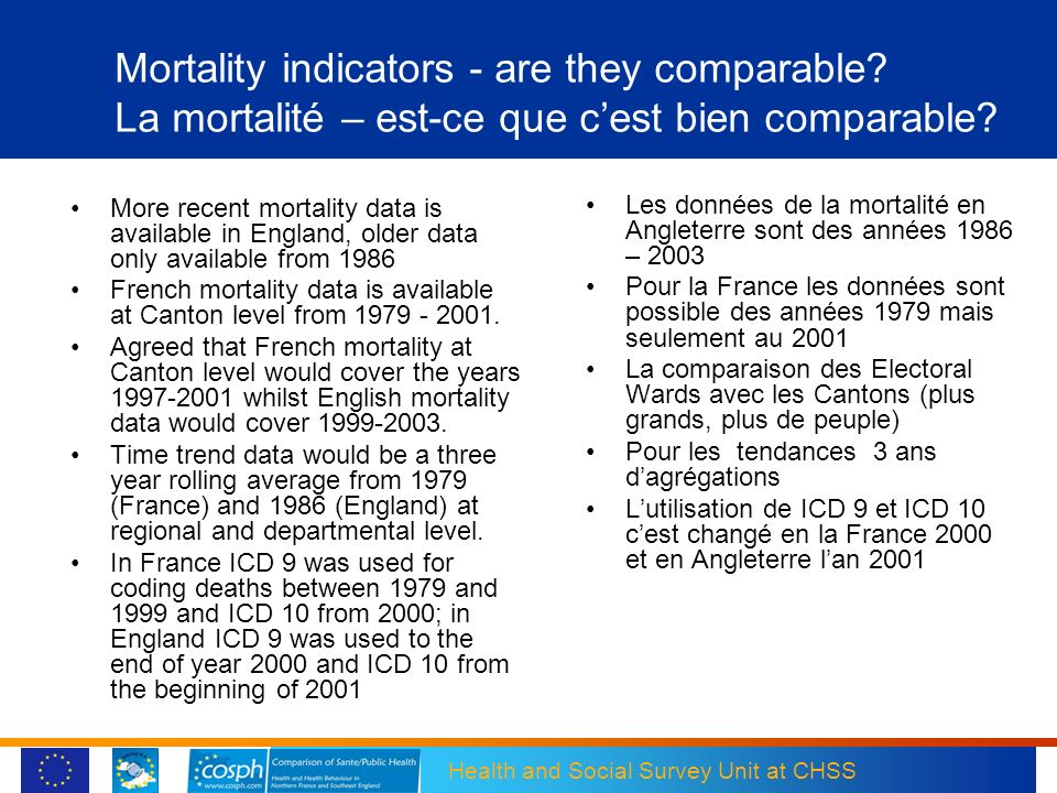 Mortality indicators - are they comparable
