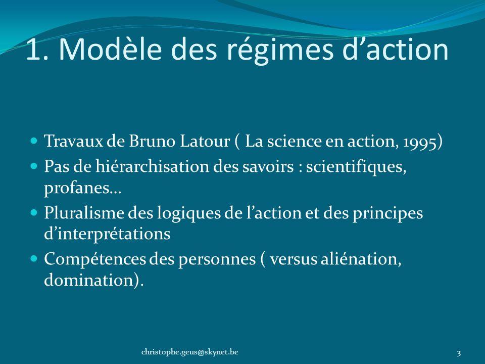 1. Modèle des régimes d'action