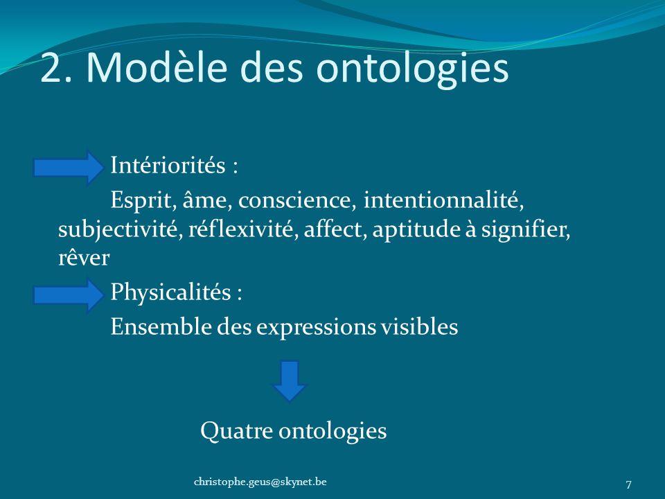 2. Modèle des ontologies