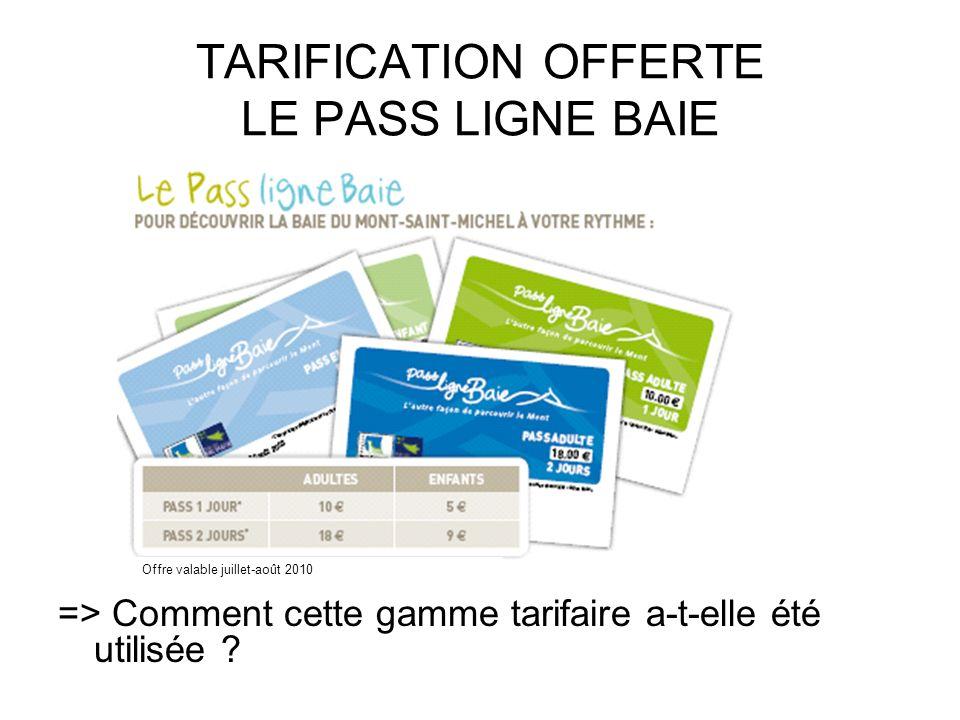 TARIFICATION OFFERTE LE PASS LIGNE BAIE