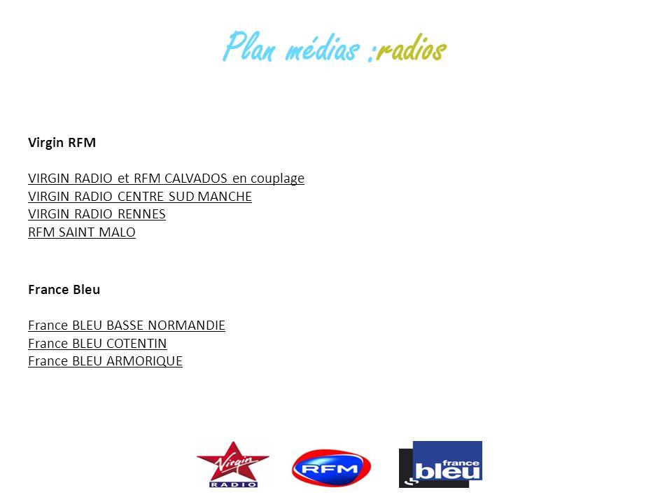 Plan médias :radios Virgin RFM