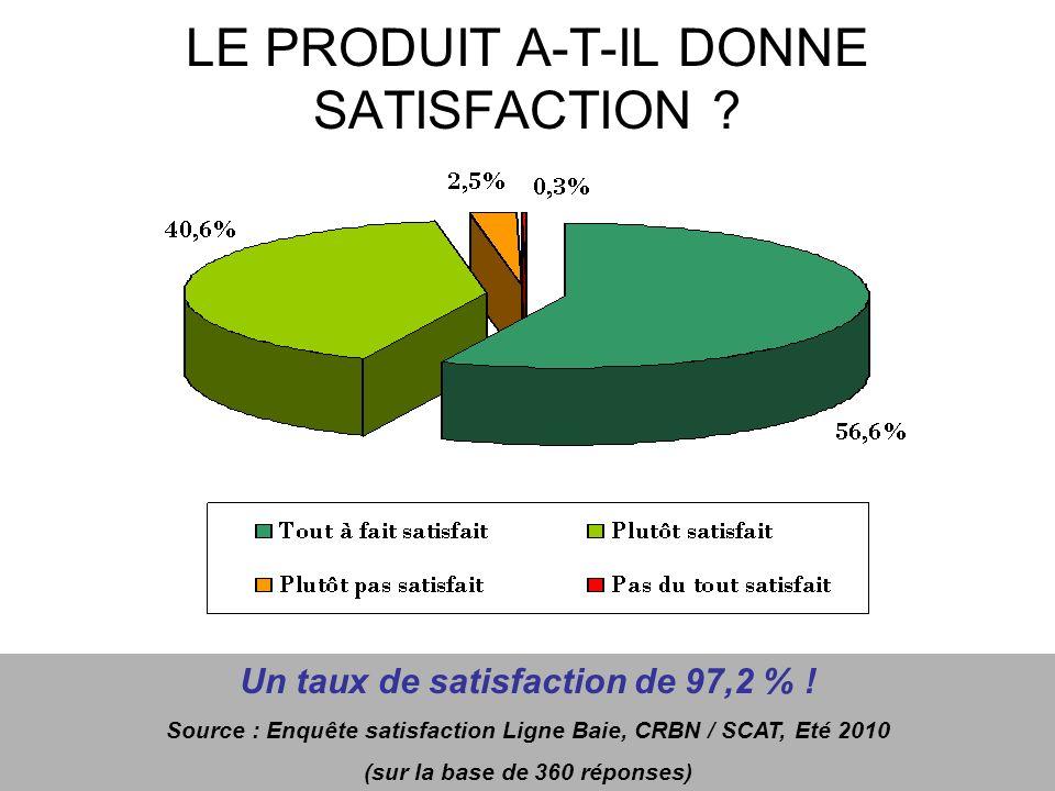 LE PRODUIT A-T-IL DONNE SATISFACTION