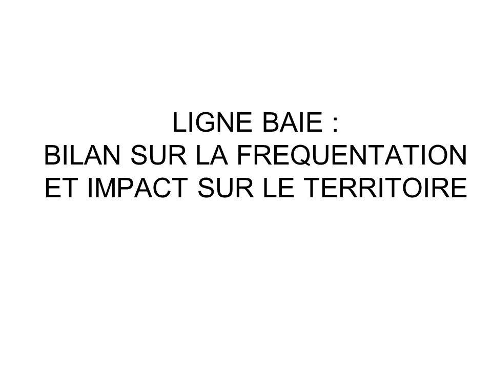 LIGNE BAIE : BILAN SUR LA FREQUENTATION ET IMPACT SUR LE TERRITOIRE