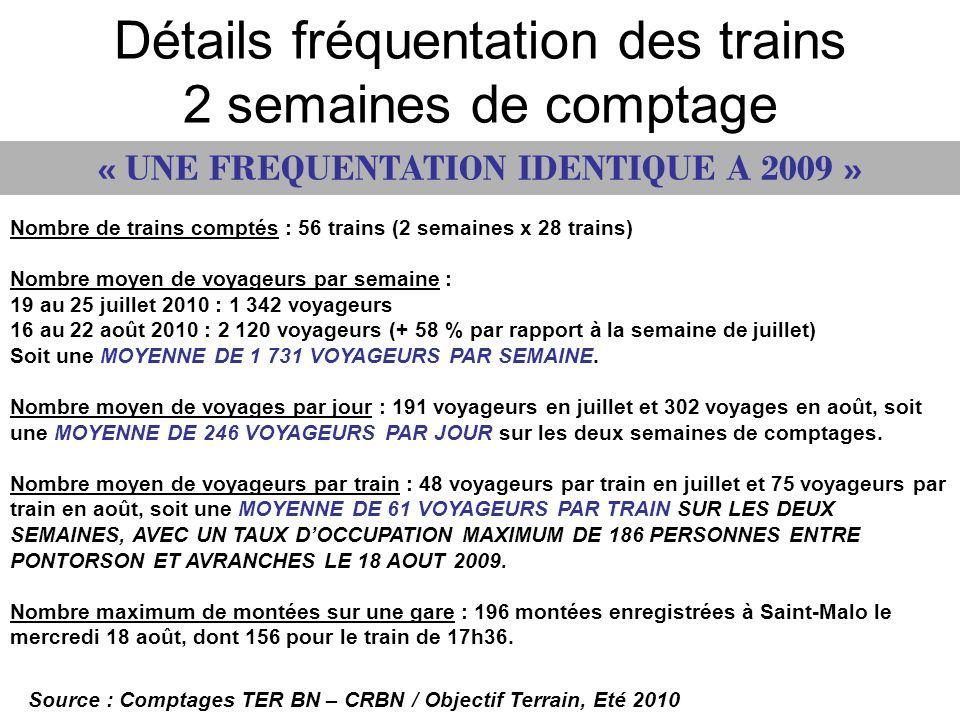 Détails fréquentation des trains 2 semaines de comptage