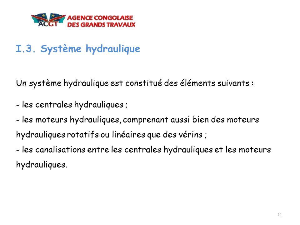 I.3. Système hydraulique Un système hydraulique est constitué des éléments suivants : - les centrales hydrauliques ;