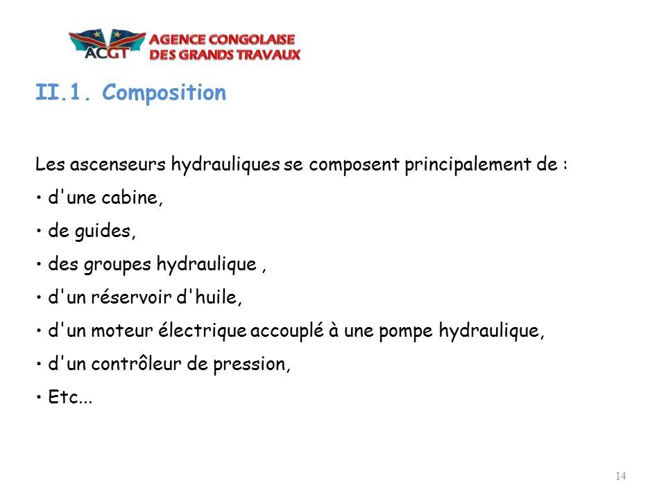 II.1. Composition Les ascenseurs hydrauliques se composent principalement de : • d une cabine, • de guides,