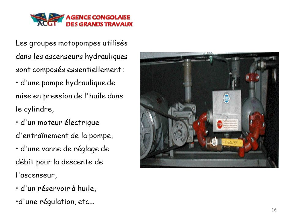 Les groupes motopompes utilisés dans les ascenseurs hydrauliques sont composés essentiellement :