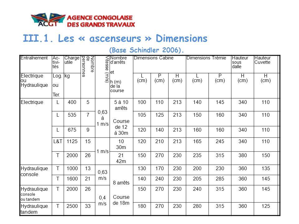 III.1. Les « ascenseurs » Dimensions