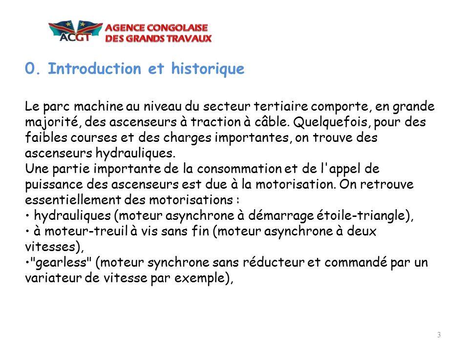 0. Introduction et historique