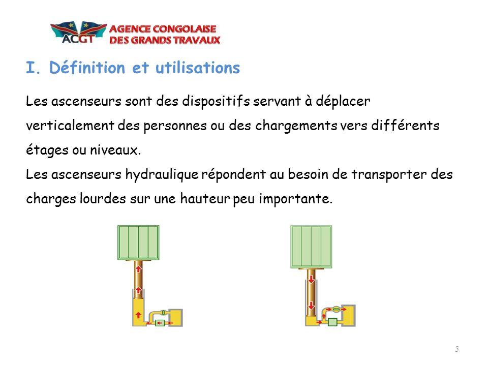 I. Définition et utilisations